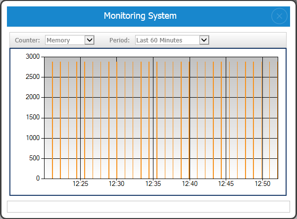 AWS EC2 Monitoring Chart