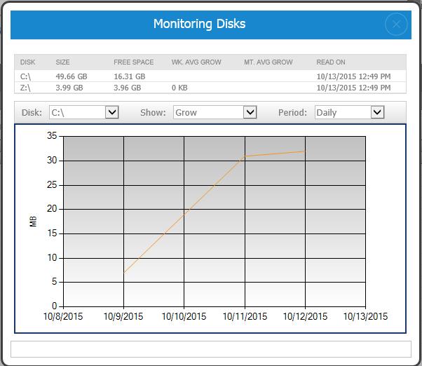 AWS EC2 Monitoring EBS Free Space