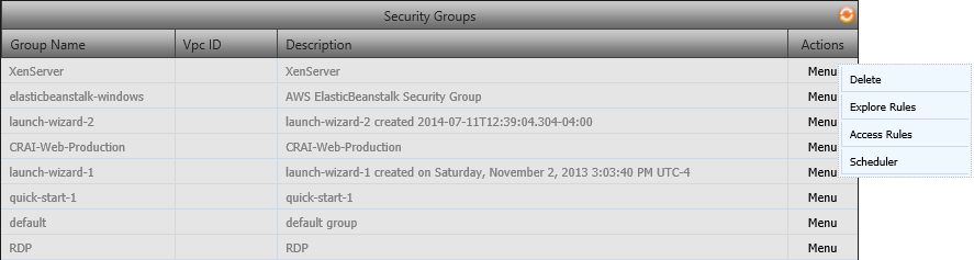 AWS Security Managment